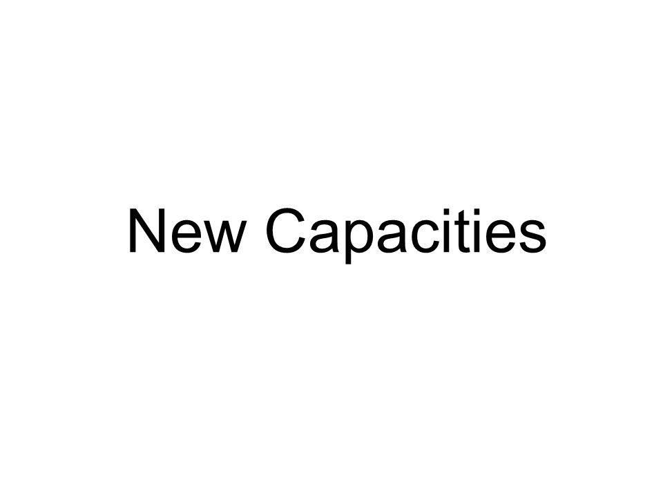 New Capacities