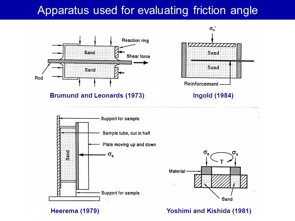 Brumund and Leonards (1973)Ingold (1984) Heerema (1979)Yoshimi and Kishida (1981) Apparatus used for evaluating friction angle