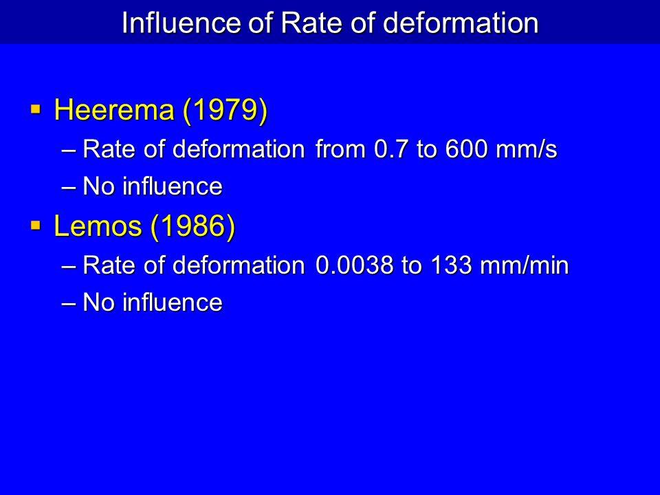 Heerema (1979) Heerema (1979) –Rate of deformation from 0.7 to 600 mm/s –No influence Lemos (1986) Lemos (1986) –Rate of deformation 0.0038 to 133 mm/min –No influence Influence of Rate of deformation
