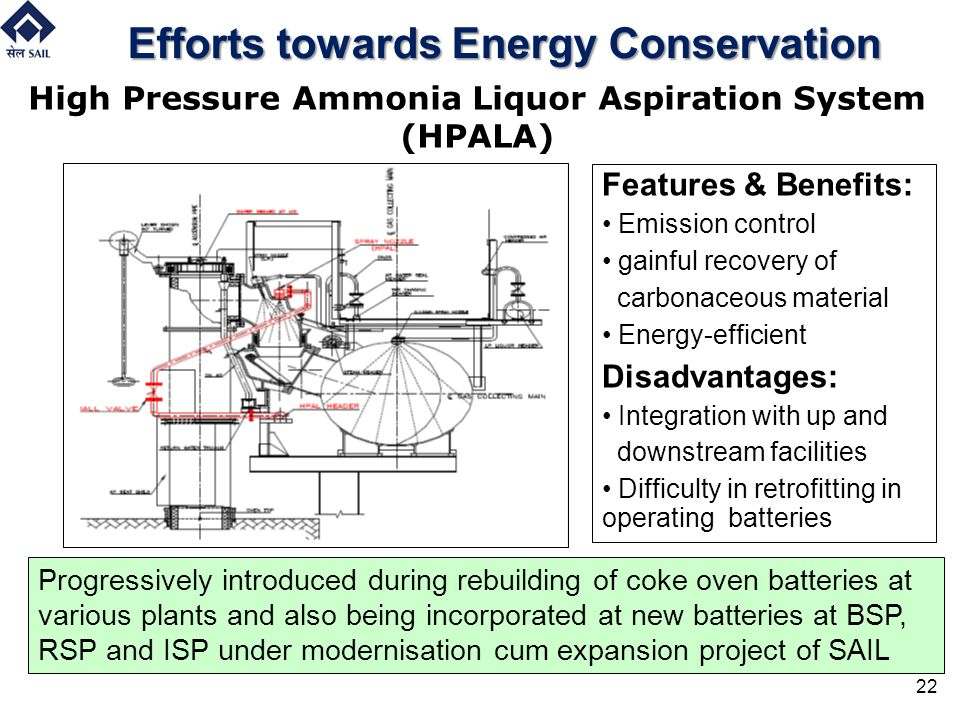 High Pressure Ammonia Liquor Aspiration System (HPALA) Features & Benefits: Emission control gainful recovery of carbonaceous material Energy-efficien
