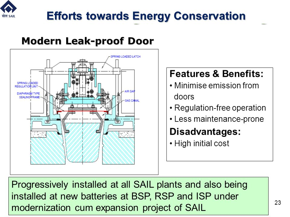 Clean Technologies - Coke Making Modern Leak-proof Door Features & Benefits: Minimise emission from doors Regulation-free operation Less maintenance-p