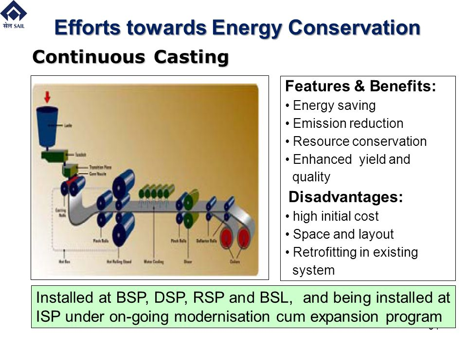 Efforts towards Energy Conservation Continuous Casting Features & Benefits: Energy saving Emission reduction Resource conservation Enhanced yield and