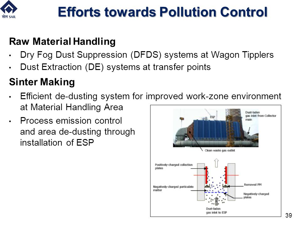 Efforts towards Pollution Control Raw Material Handling Dry Fog Dust Suppression (DFDS) systems at Wagon Tipplers Dust Extraction (DE) systems at tran