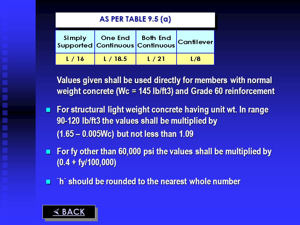 AS PER TABLE 9.5 (a) BACK BACK Values given shall be used directly for members with normal weight concrete (Wc = 145 lb/ft3) and Grade 60 reinforcemen