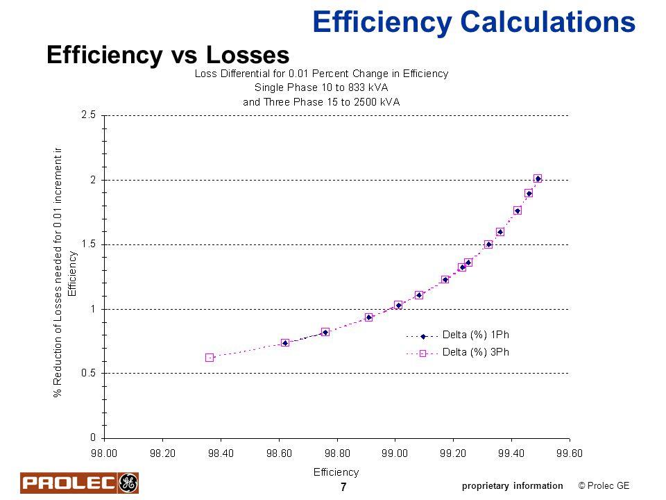 7 © Prolec GEproprietary information Efficiency Calculations Efficiency vs Losses
