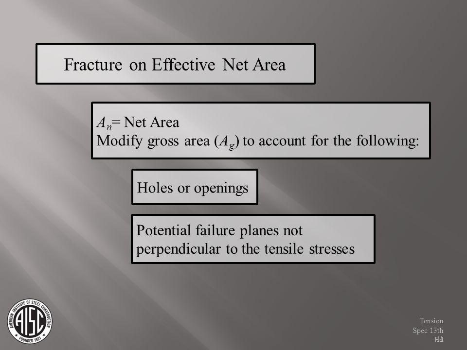 A n = Net Area Modify gross area (A g ) to account for the following: Fracture on Effective Net Area Holes or openings Potential failure planes not pe