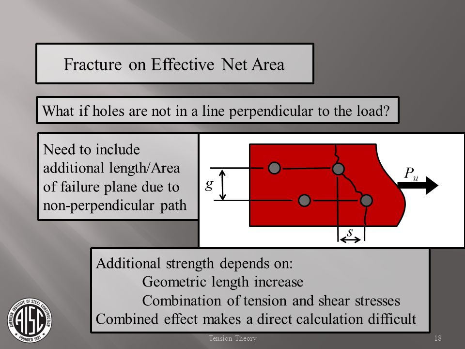 What if holes are not in a line perpendicular to the load? Additional strength depends on: Geometric length increase Combination of tension and shear