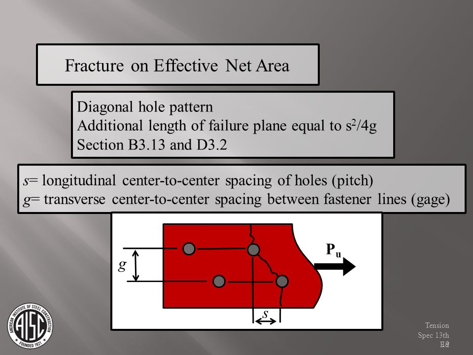 Fracture on Effective Net Area Diagonal hole pattern Additional length of failure plane equal to s 2 /4g Section B3.13 and D3.2 s= longitudinal center