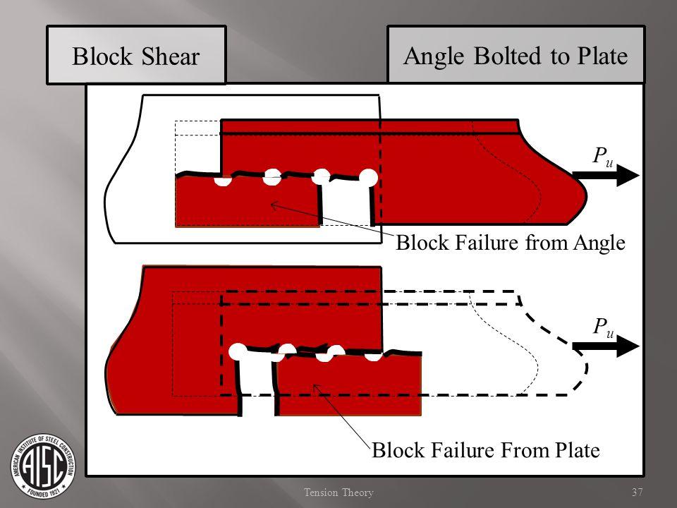 Block Failure from Angle Block Shear PuPu Angle Bolted to Plate Block Failure From Plate PuPu 37Tension Theory