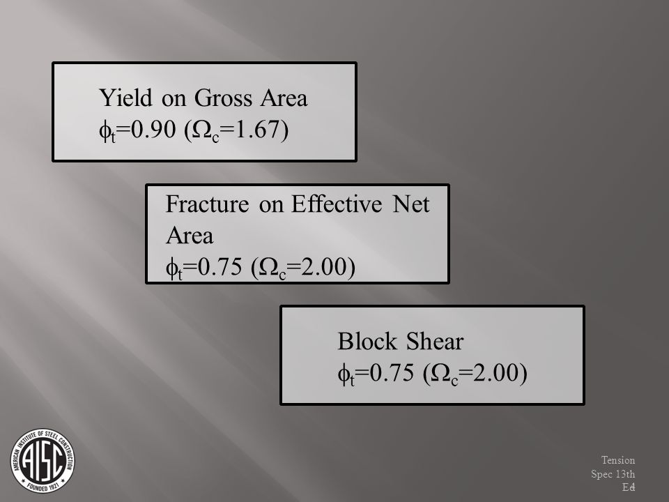 Block Shear Block Shear Rupture Strength (Equation J4-5) t =0.75 ( c =2.00) A gv = Gross area subject to shear A nv = Net area subject to shear A nt = Net area subject to tension U bs = 1 or 0.5 (1 for most tension members, see Figure C-J4.2) Smaller of two values will control 45 Tension Spec 13th Ed