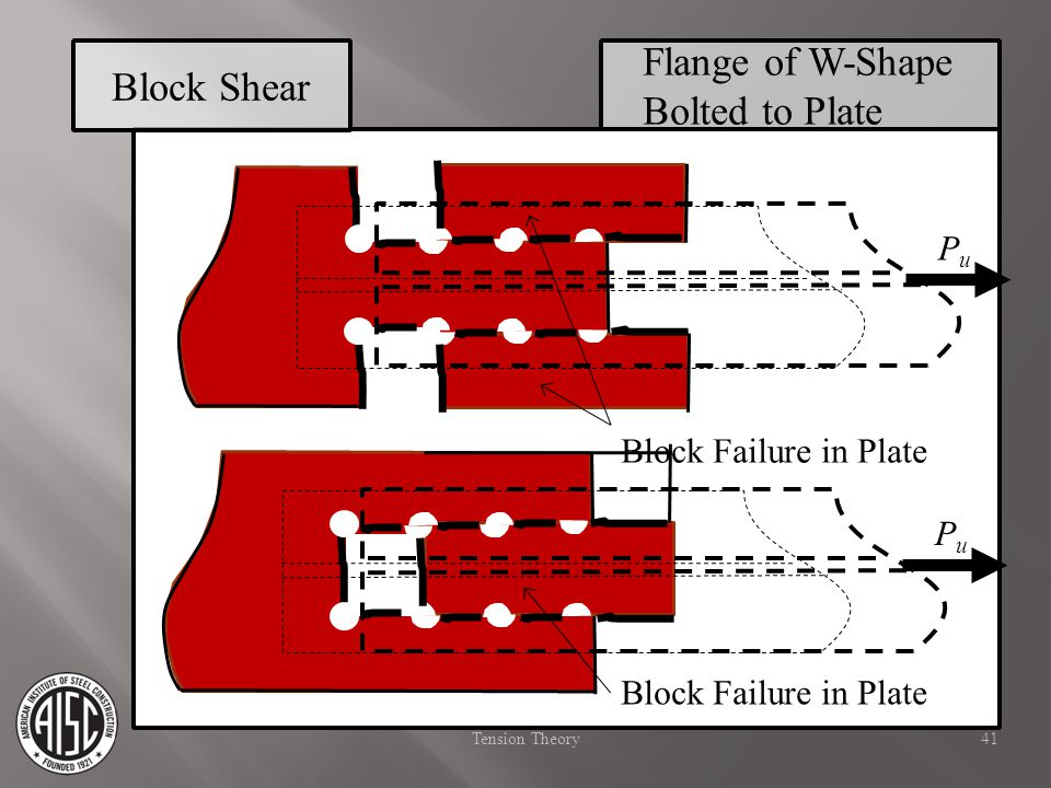 Block Shear PuPu Block Failure in Plate PuPu 41Tension Theory Flange of W-Shape Bolted to Plate