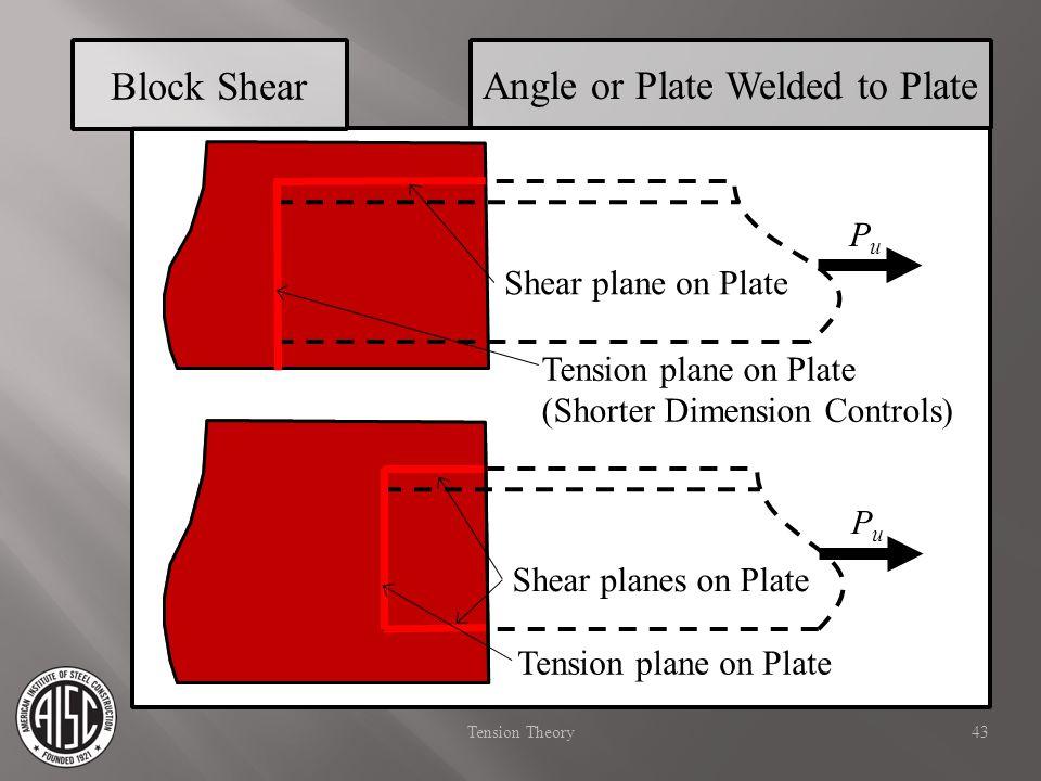 Block Shear PuPu PuPu Tension plane on Plate (Shorter Dimension Controls) Shear planes on Plate Tension plane on Plate Shear plane on Plate 43Tension