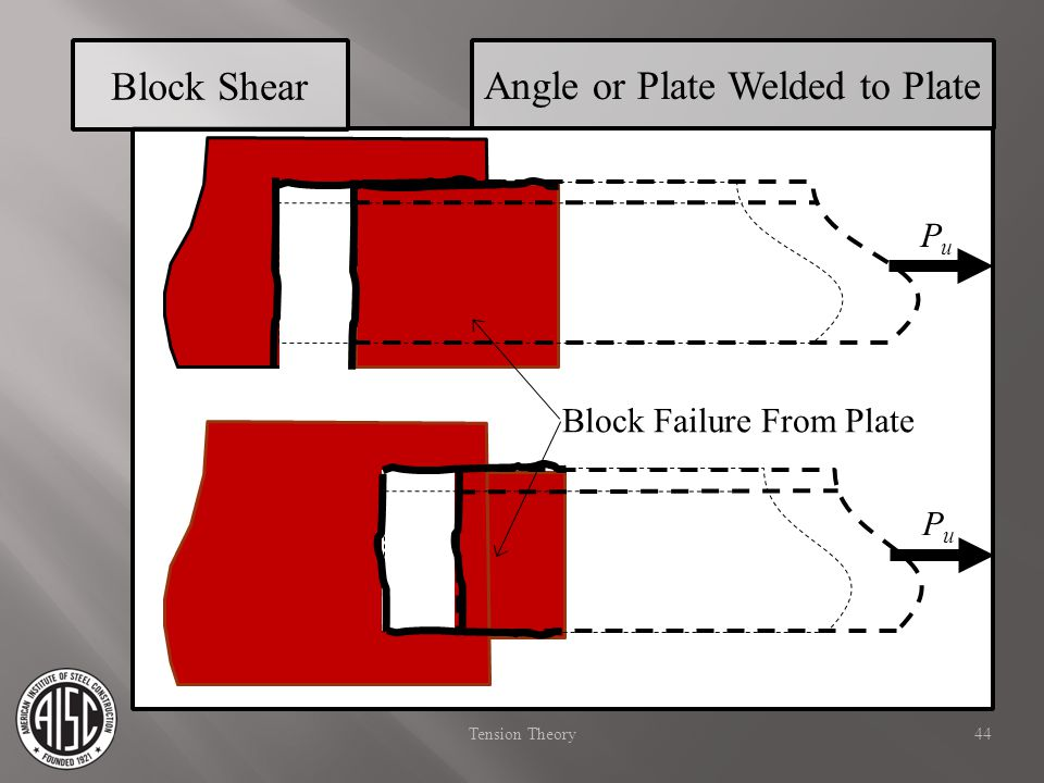 Block Shear PuPu PuPu Block Failure From Plate 44Tension Theory Angle or Plate Welded to Plate