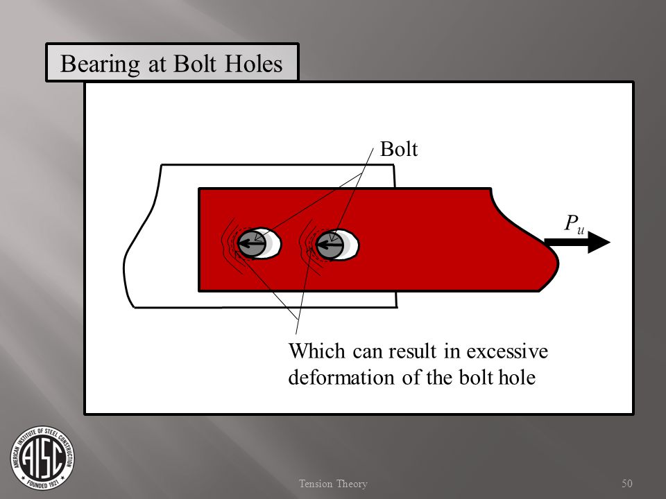 Bearing at Bolt Holes PuPu Bolt 50Tension Theory Which can result in excessive deformation of the bolt hole