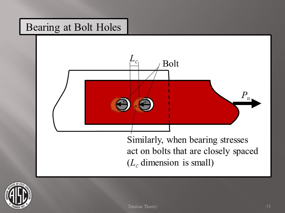 Bearing at Bolt Holes PuPu Bolt 53Tension Theory Similarly, when bearing stresses act on bolts that are closely spaced (L c dimension is small) LcLc