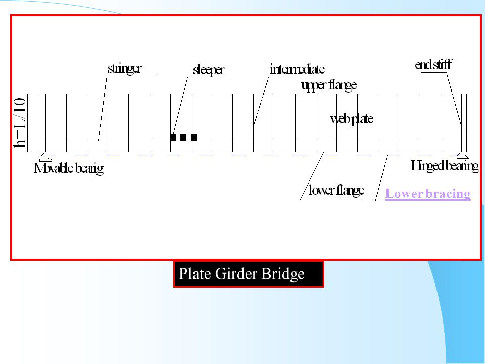 b- Through Bridge.In which the floor is or near the bottom chord or flange of the main girders.