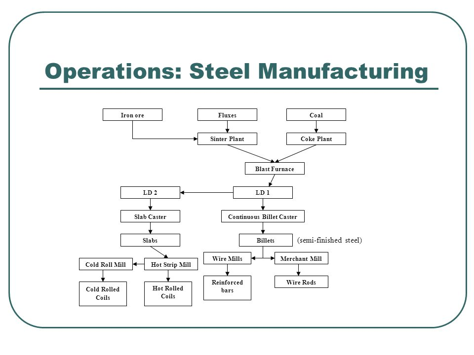 Implementation of SAP Before implementationResults of SAP implementation The employees and management at Tata Steel faced a cumbersome task exchanging and retrieving information from the system.
