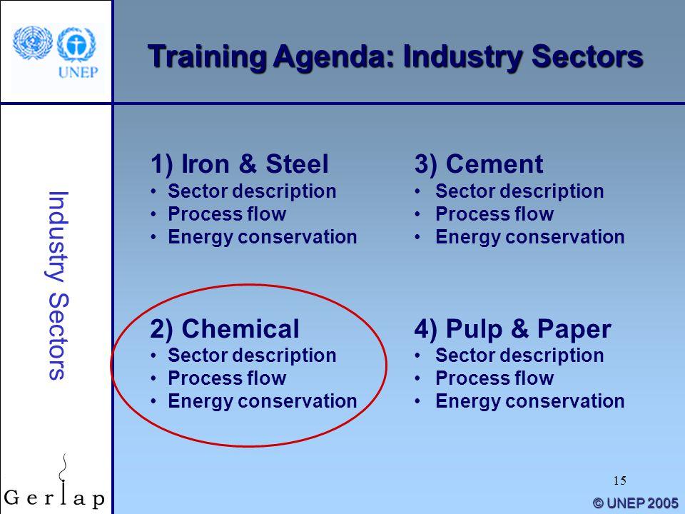 15 © UNEP 2005 Training Agenda: Industry Sectors 1) Iron & Steel Sector description Process flow Energy conservation 2) Chemical Sector description Pr