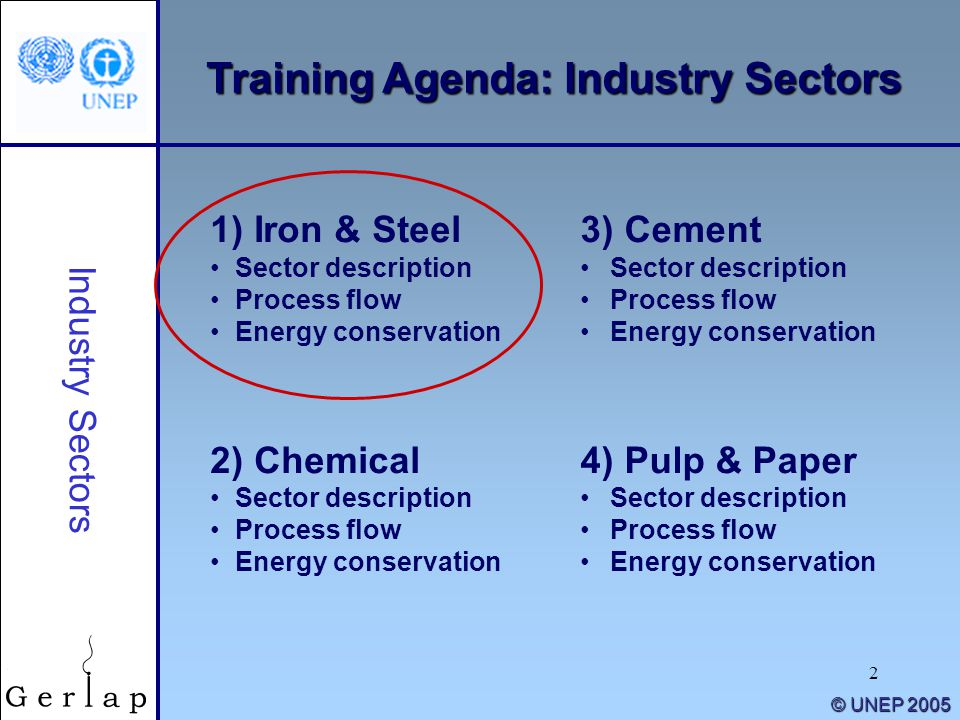 13 © UNEP 2005 Iron & Steel Industry Energy efficient technologies: Melting Ceramic recuperator Ceramic fiber Ceramic coatings Regenerator Energy Conservation Opportunities Industry Sectors