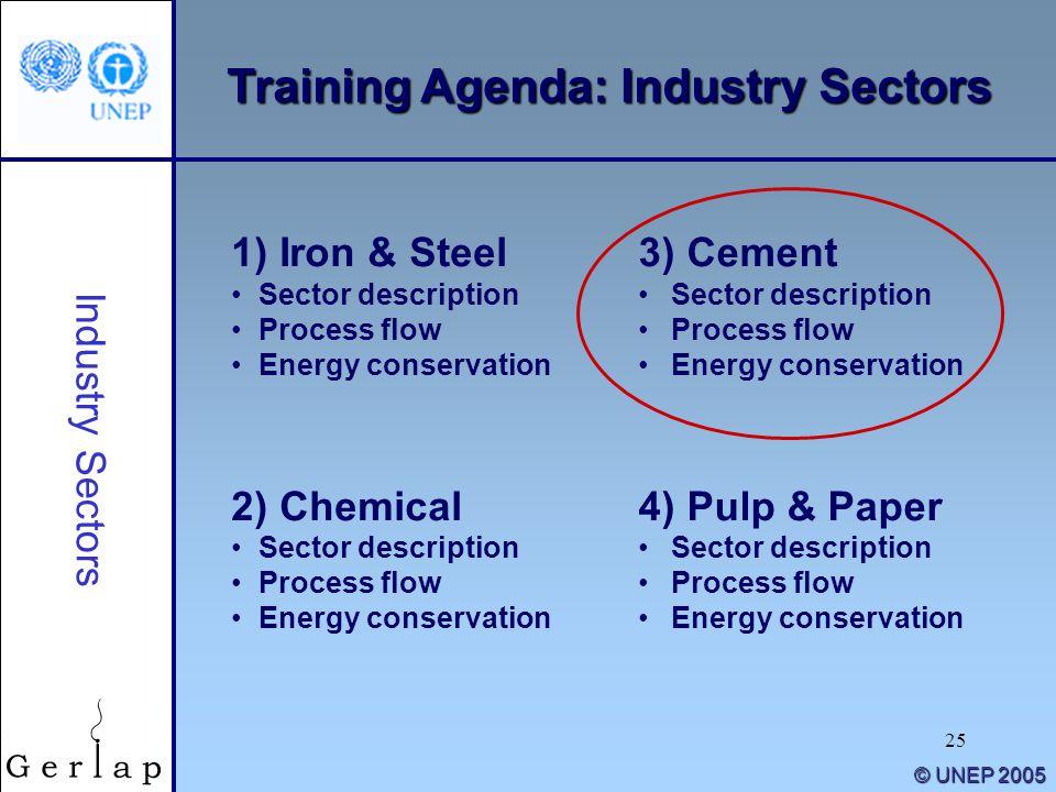 25 © UNEP 2005 Training Agenda: Industry Sectors 1) Iron & Steel Sector description Process flow Energy conservation 2) Chemical Sector description Pr