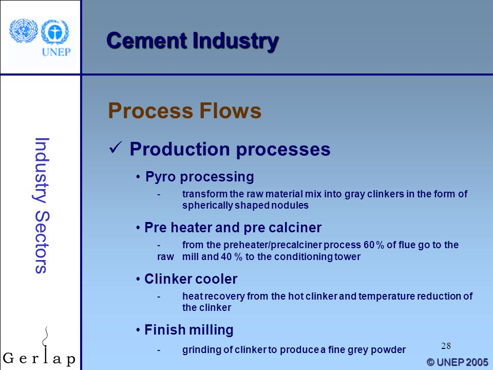 28 © UNEP 2005 Cement Industry Process Flows Industry Sectors Production processes Pyro processing - transform the raw material mix into gray clinkers