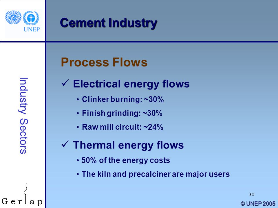 30 © UNEP 2005 Cement Industry Process Flows Industry Sectors Electrical energy flows Clinker burning: ~30% Finish grinding: ~30% Raw mill circuit: ~2