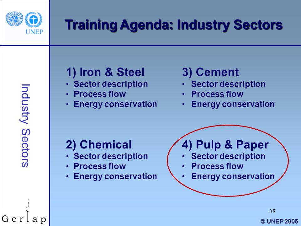 38 © UNEP 2005 Training Agenda: Industry Sectors 1) Iron & Steel Sector description Process flow Energy conservation 2) Chemical Sector description Pr