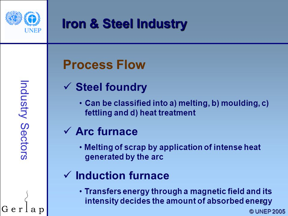37 © UNEP 2005 Cement Industry Energy Efficiency Opportunities Industry Sectors Energy efficient technologies: High efficiency motors and drives Adjustable speed drives Efficient grinding technologies High-efficiency classifiers Fluidized bed kiln Advance comminution technologies Mineral polymers