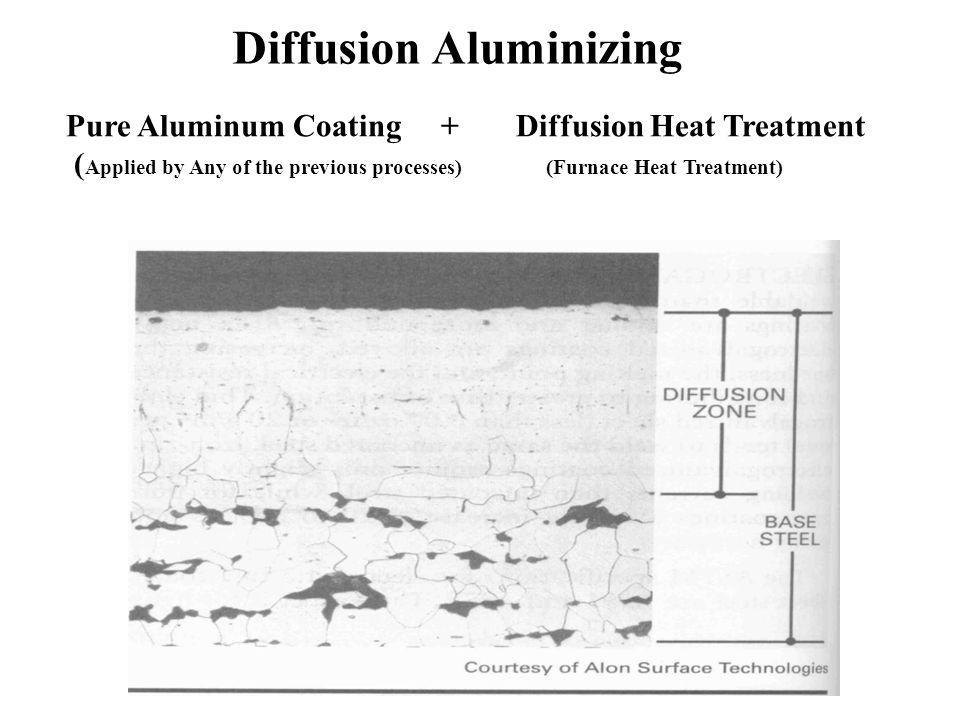 Diffusion Aluminizing Pure Aluminum Coating + Diffusion Heat Treatment ( Applied by Any of the previous processes)(Furnace Heat Treatment)