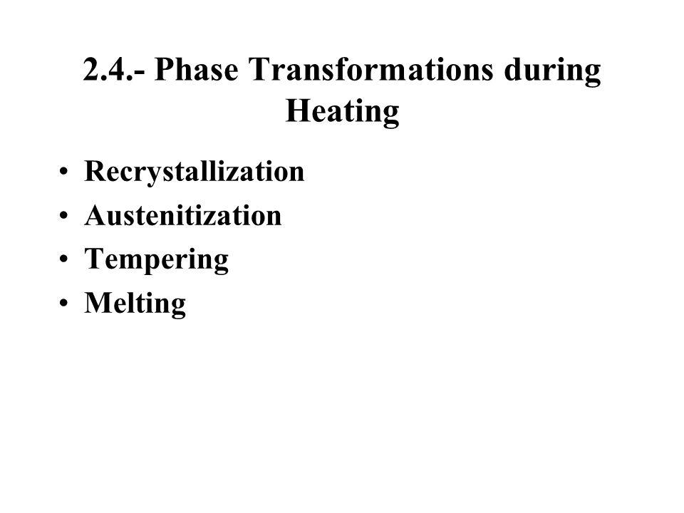 2.4.- Phase Transformations during Heating Recrystallization Austenitization Tempering Melting