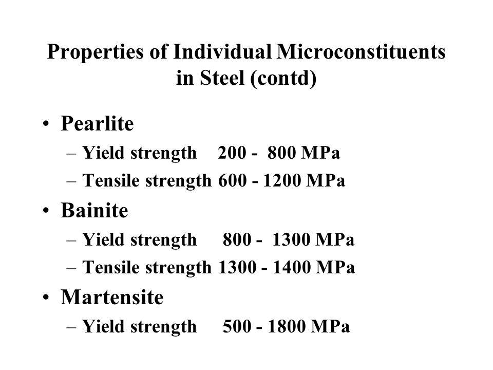 Properties of Individual Microconstituents in Steel (contd) Pearlite –Yield strength 200 - 800 MPa –Tensile strength 600 - 1200 MPa Bainite –Yield str