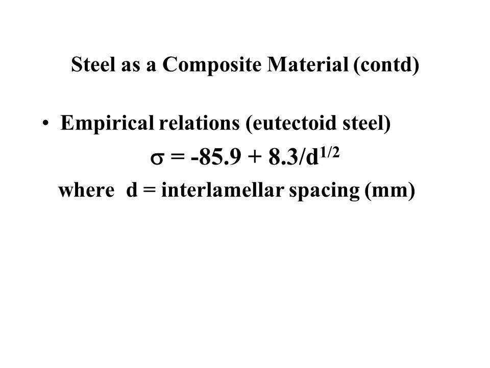 Steel as a Composite Material (contd) Empirical relations (eutectoid steel) = -85.9 + 8.3/d 1/2 where d = interlamellar spacing (mm)