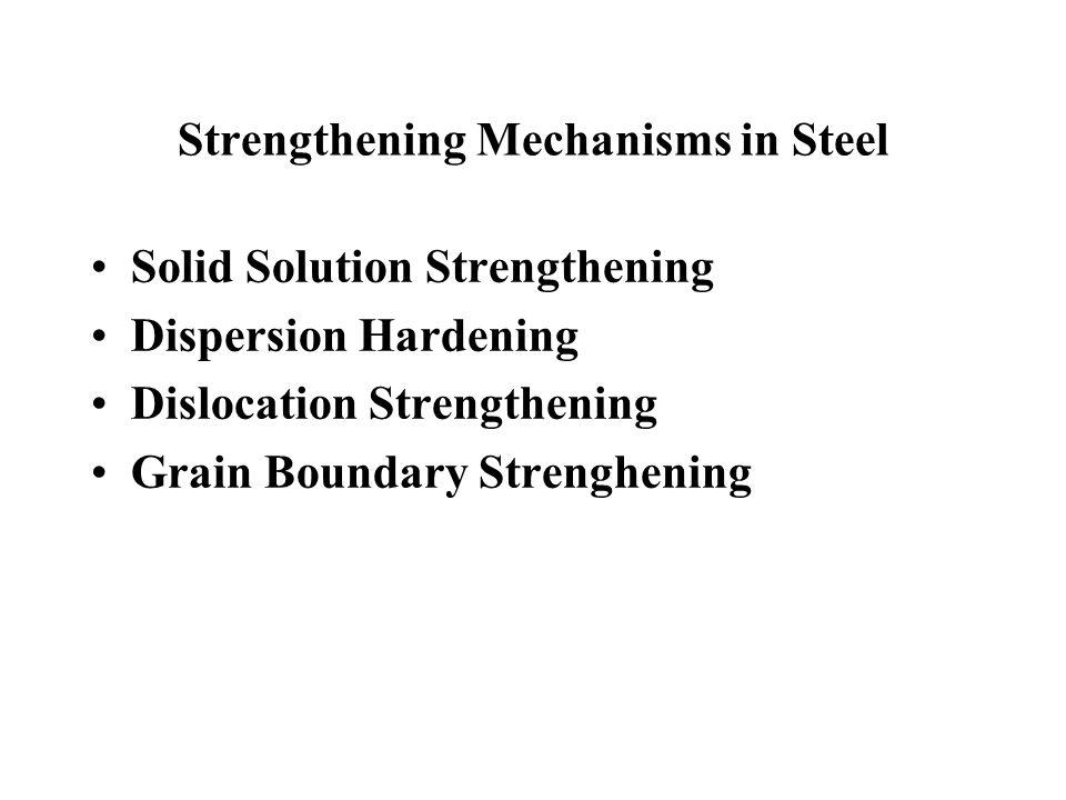 Strengthening Mechanisms in Steel Solid Solution Strengthening Dispersion Hardening Dislocation Strengthening Grain Boundary Strenghening