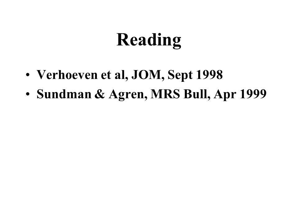 Reading Verhoeven et al, JOM, Sept 1998 Sundman & Agren, MRS Bull, Apr 1999
