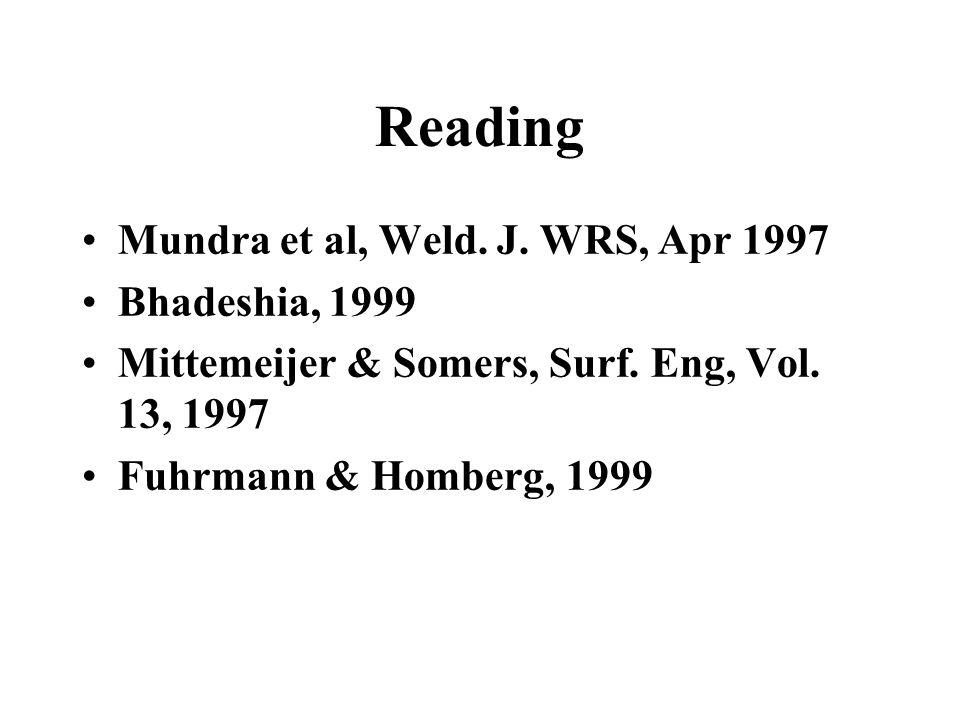 Reading Mundra et al, Weld. J. WRS, Apr 1997 Bhadeshia, 1999 Mittemeijer & Somers, Surf. Eng, Vol. 13, 1997 Fuhrmann & Homberg, 1999