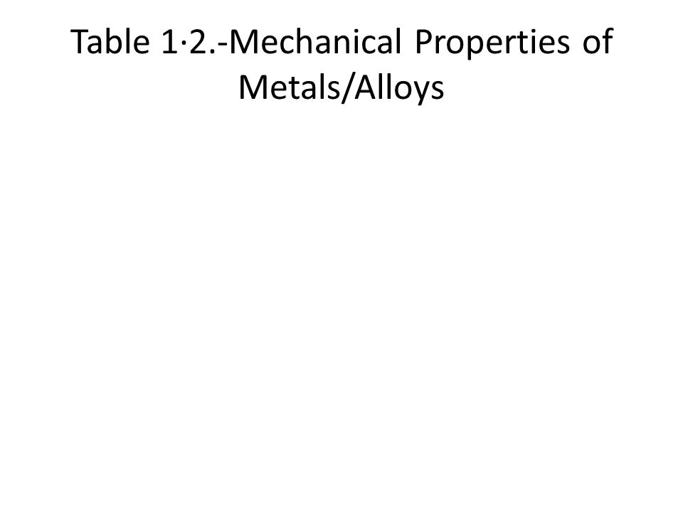 Table 1·2.-Mechanical Properties of Metals/Alloys