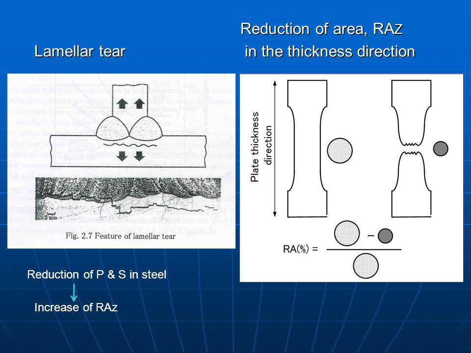 Lamellar tear Reduction of area, RA Z in the thickness direction in the thickness direction Reduction of P & S in steel Increase of RAz