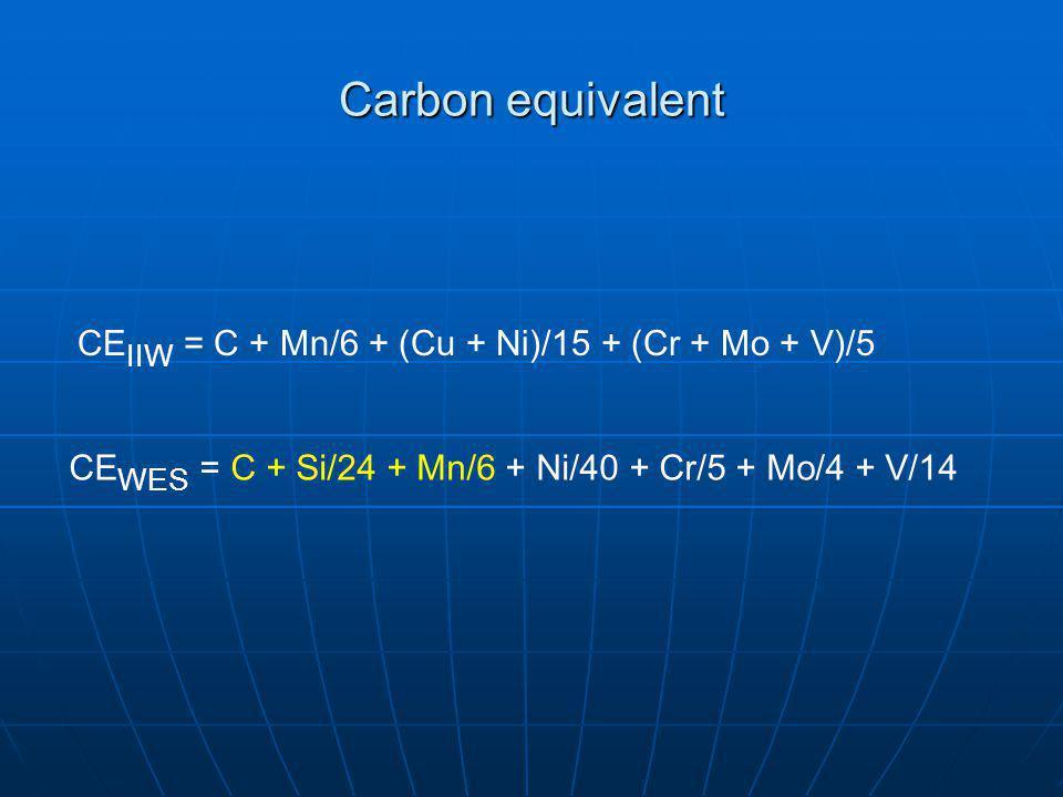 Carbon equivalent CE IIW = C + Mn/6 + (Cu + Ni)/15 + (Cr + Mo + V)/5 CE WES = C + Si/24 + Mn/6 + Ni/40 + Cr/5 + Mo/4 + V/14