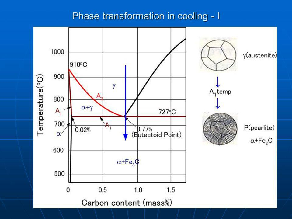 Phase transformation in cooling - I
