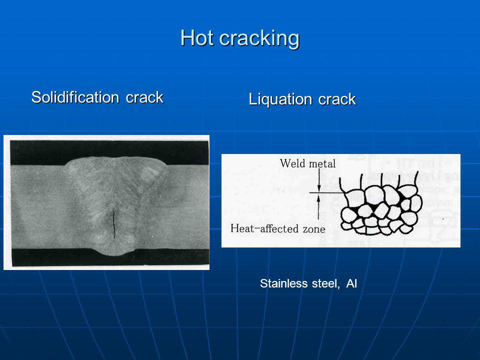 Hot cracking Solidification crack Liquation crack Stainless steel, Al