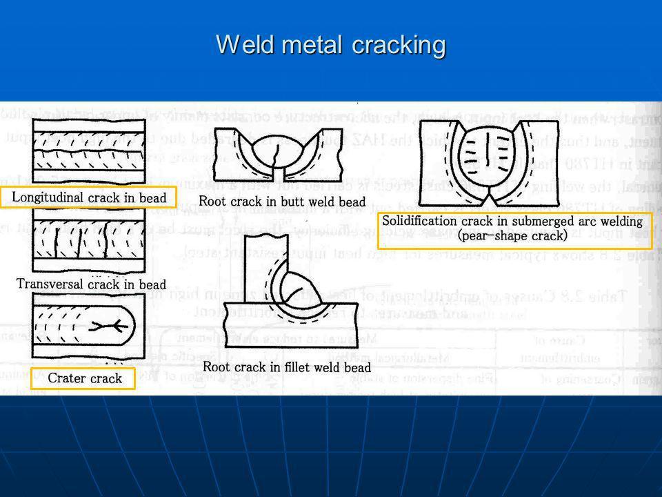 Weld metal cracking