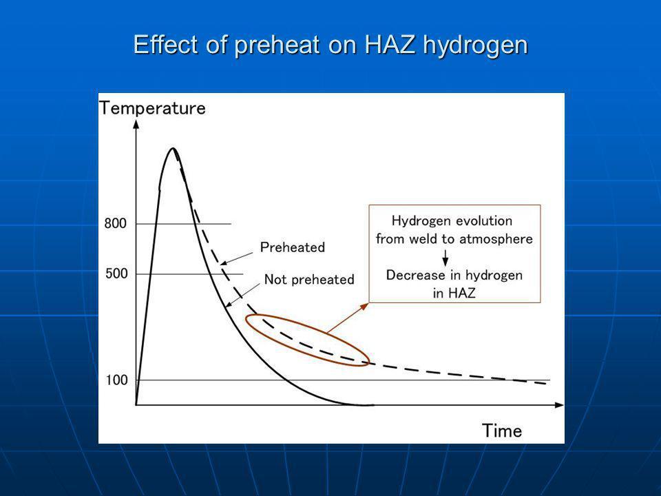 Effect of preheat on HAZ hydrogen