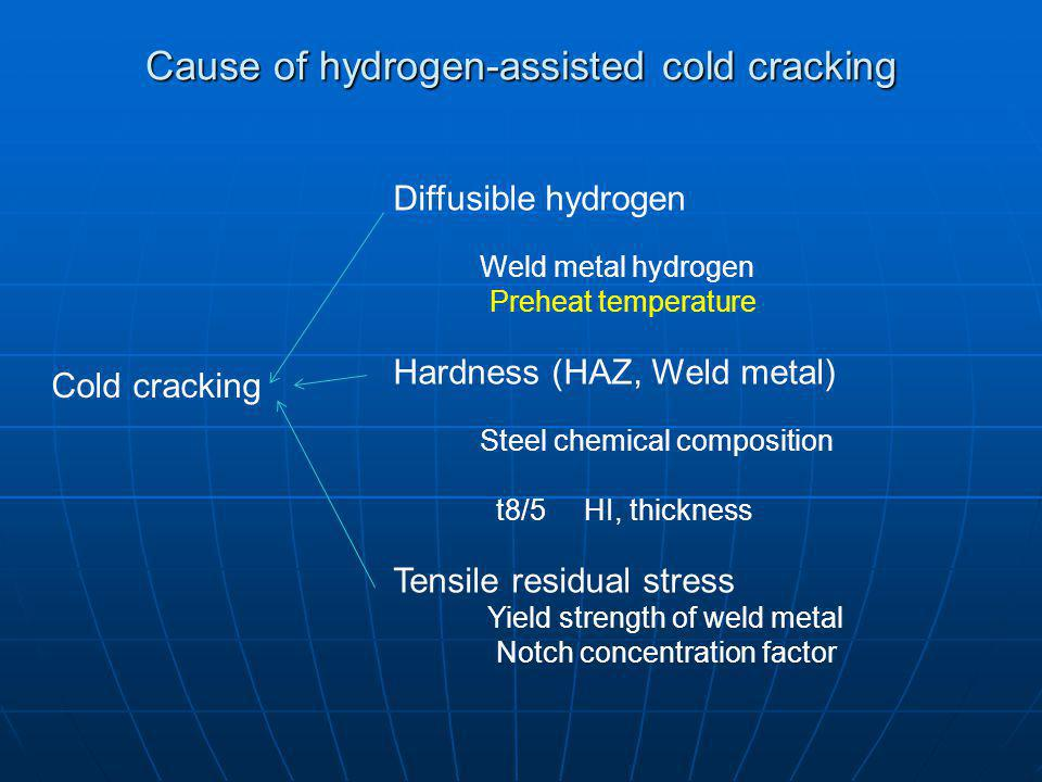 Cause of hydrogen-assisted cold cracking Cold cracking Diffusible hydrogen Weld metal hydrogen Preheat temperature Hardness (HAZ, Weld metal) Steel chemical composition t8/5 HI, thickness Tensile residual stress Yield strength of weld metal Notch concentration factor