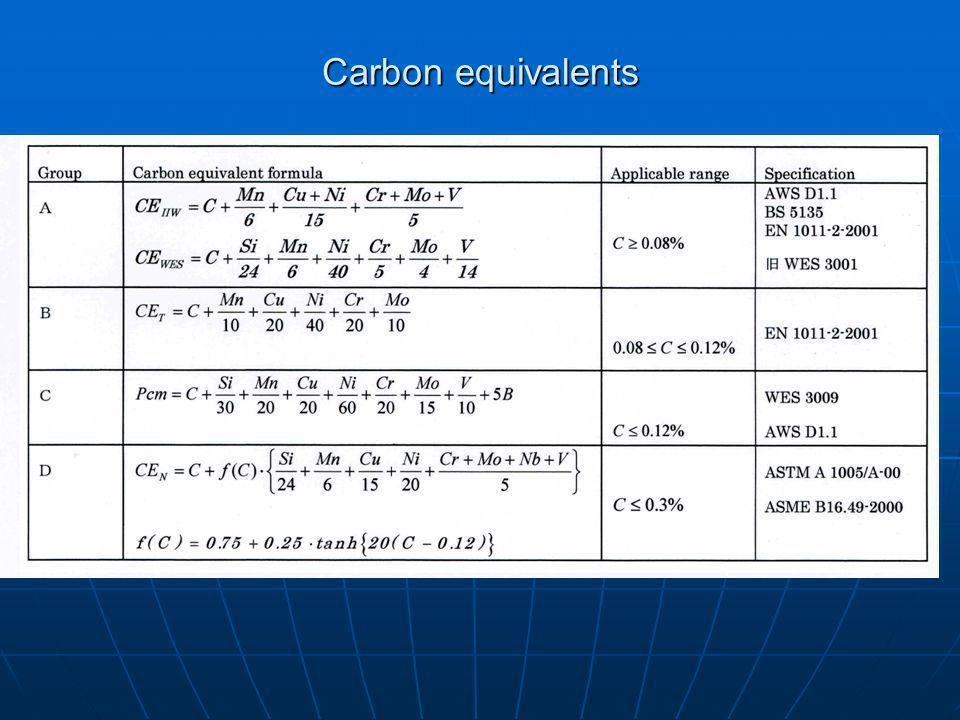 Carbon equivalents