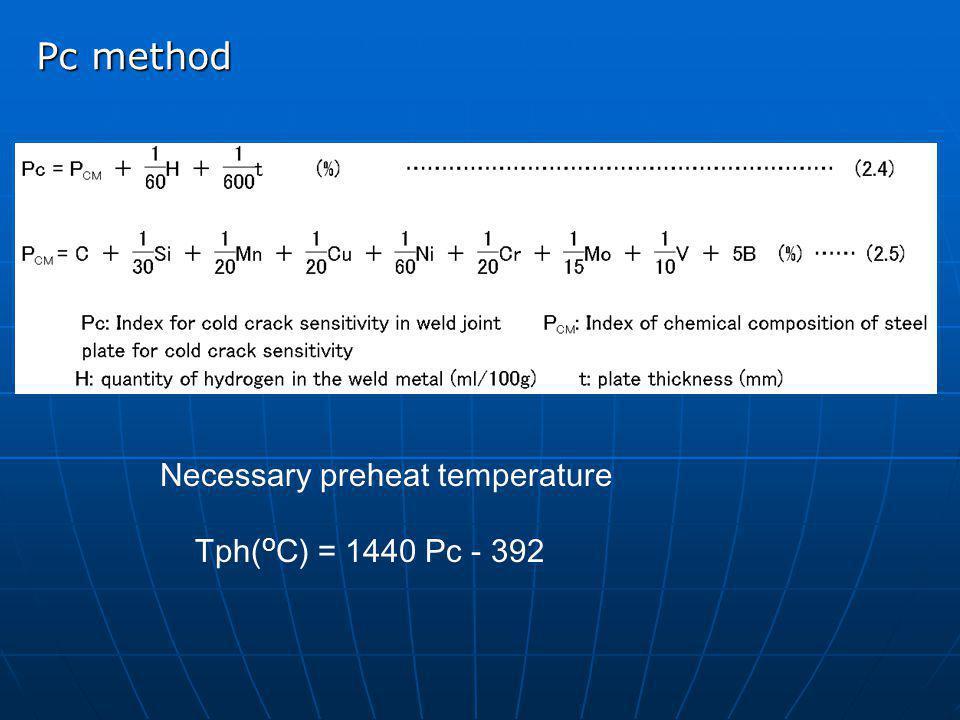 Pc method Necessary preheat temperature Tph( o C) = 1440 Pc - 392