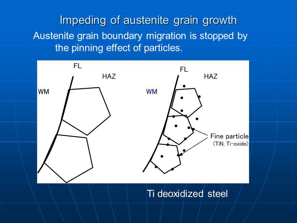 Impeding of austenite grain growth Austenite grain boundary migration is stopped by the pinning effect of particles.