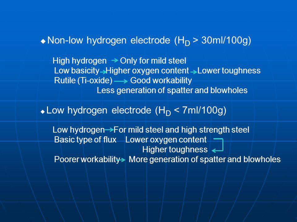 Non-low hydrogen electrode (H D > 30ml/100g) High hydrogen Only for mild steel Low basicity Higher oxygen content Lower toughness Rutile (Ti-oxide) Good workability Less generation of spatter and blowholes Low hydrogen electrode (H D < 7ml/100g) Low hydrogen For mild steel and high strength steel Basic type of flux Lower oxygen content Higher toughness Poorer workability More generation of spatter and blowholes