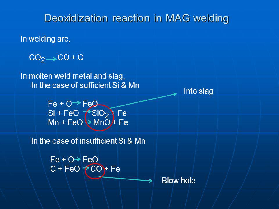 Deoxidization reaction in MAG welding In welding arc, CO 2 CO + O In molten weld metal and slag, In the case of sufficient Si & Mn Fe + O FeO Si + FeO SiO 2 + Fe Mn + FeO MnO + Fe In the case of insufficient Si & Mn Fe + O FeO C + FeO CO + Fe Into slag Blow hole