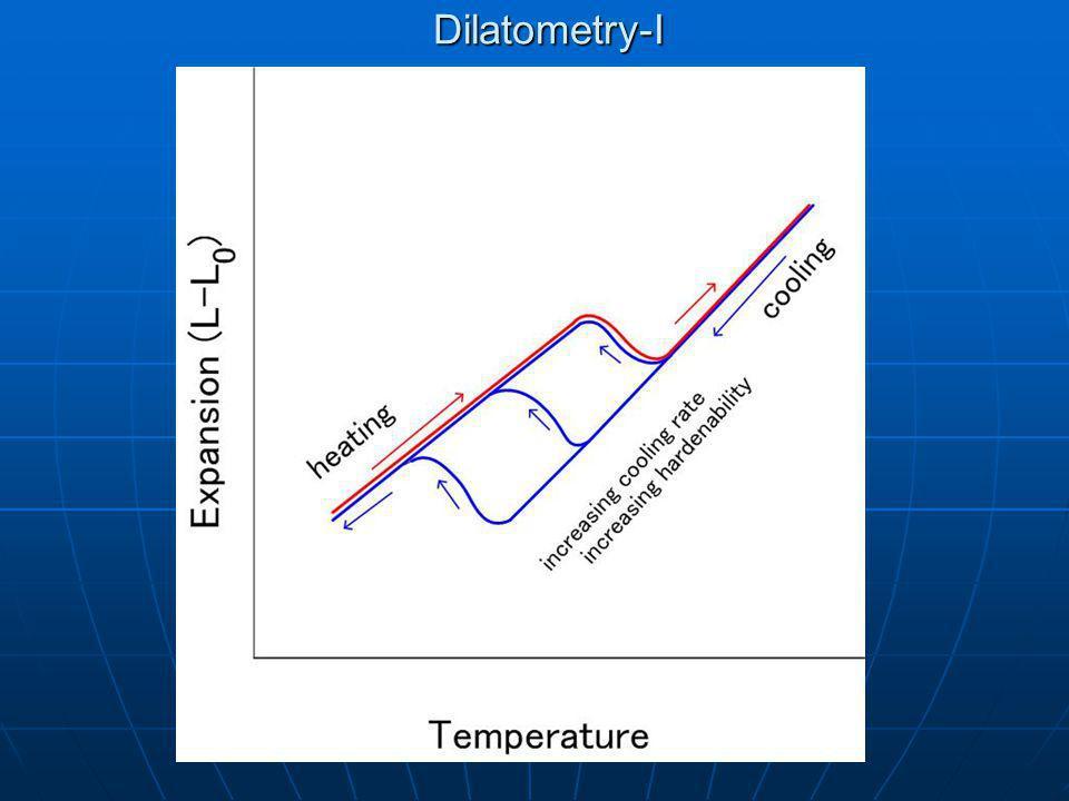 Dilatometry-I