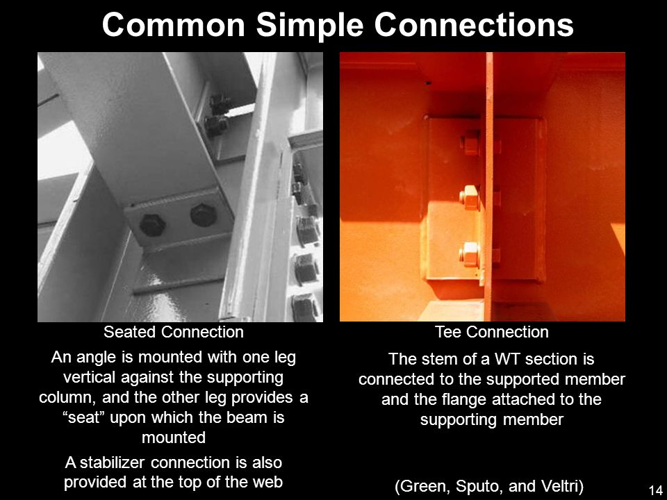 14 Common Simple Connections Seated Connection An angle is mounted with one leg vertical against the supporting column, and the other leg provides a s